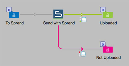 Send with Sprend flow